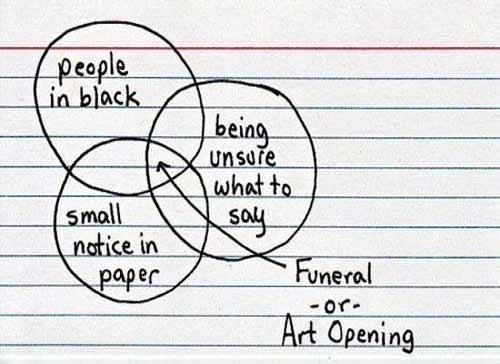 Morbid Funeral Humor
