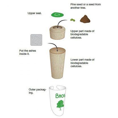 Bios Cremation Urn