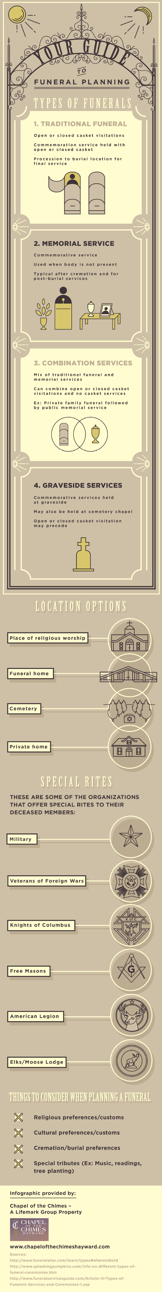 Guide to Funeral Planning Infographic