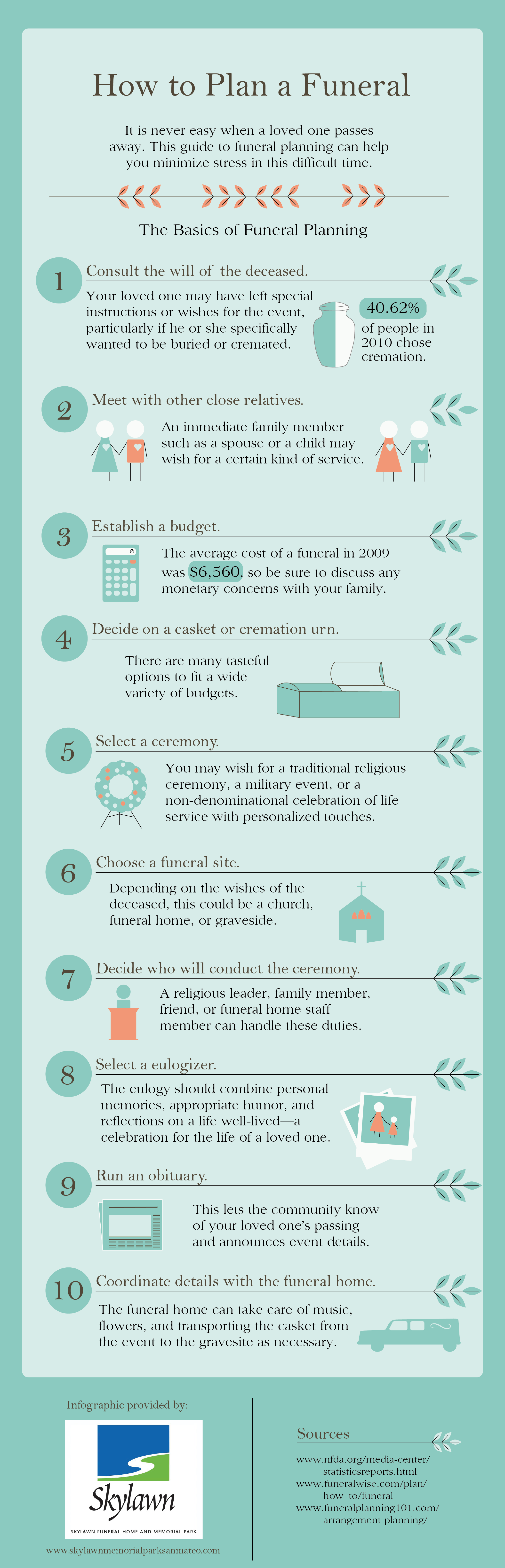 10 Interesting Funeral Infographics