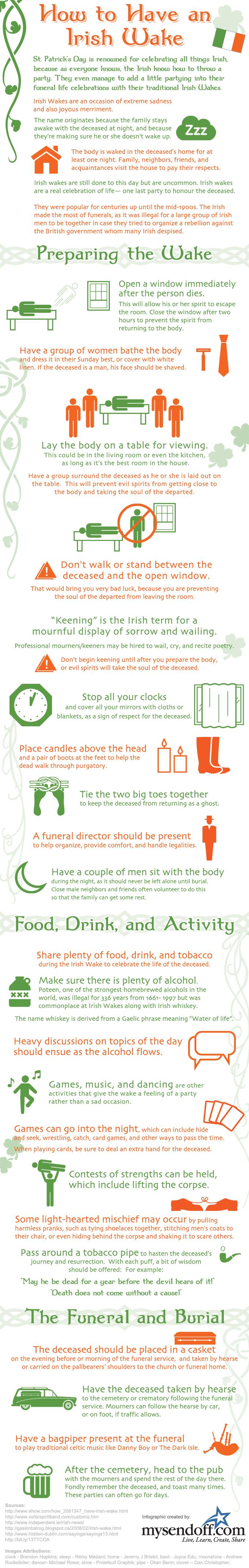 Funeral Infographics