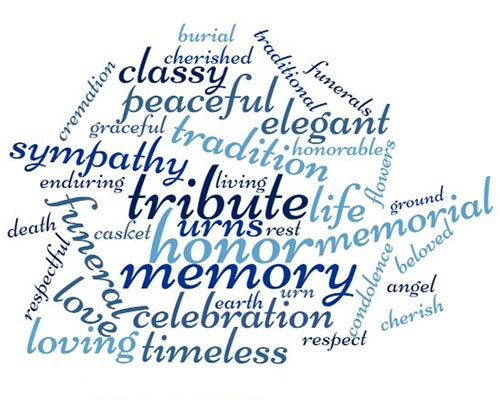 Funeral terms and what they really mean