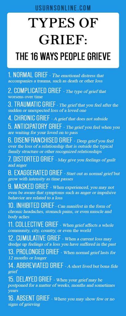 Full List of Ways People Grieve